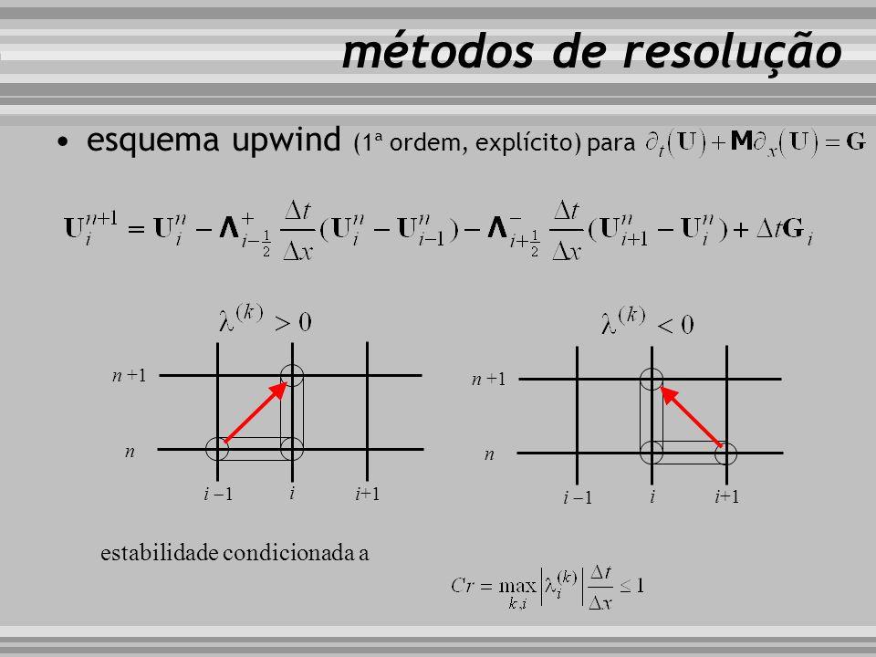métodos de resolução esquema upwind (1ª ordem, explícito) para