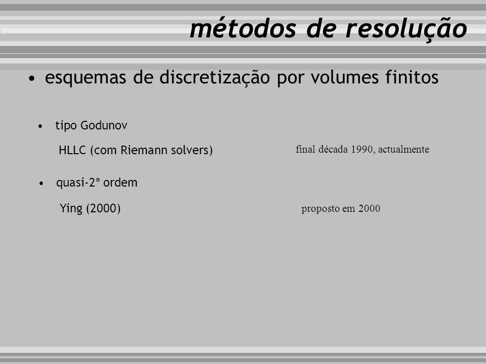 métodos de resolução esquemas de discretização por volumes finitos