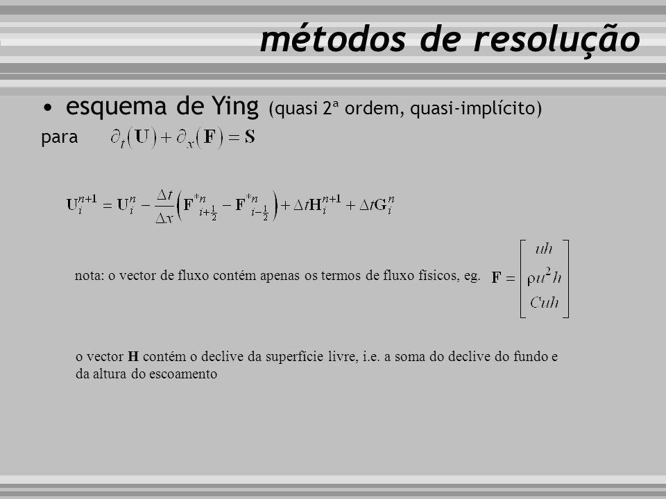 métodos de resolução esquema de Ying (quasi 2ª ordem, quasi-implícito)