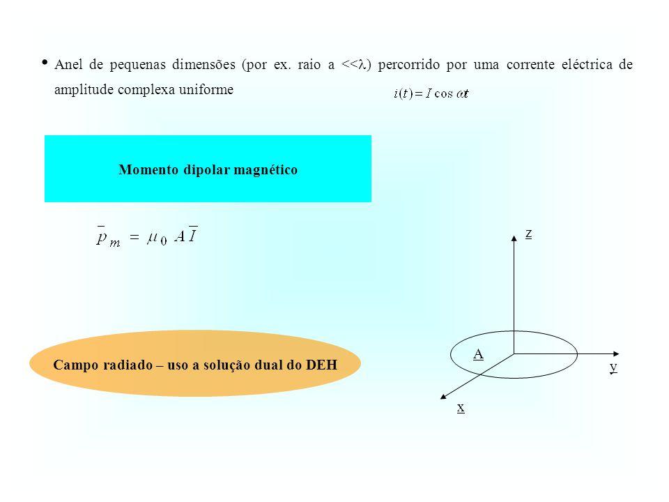 Momento dipolar magnético Campo radiado – uso a solução dual do DEH