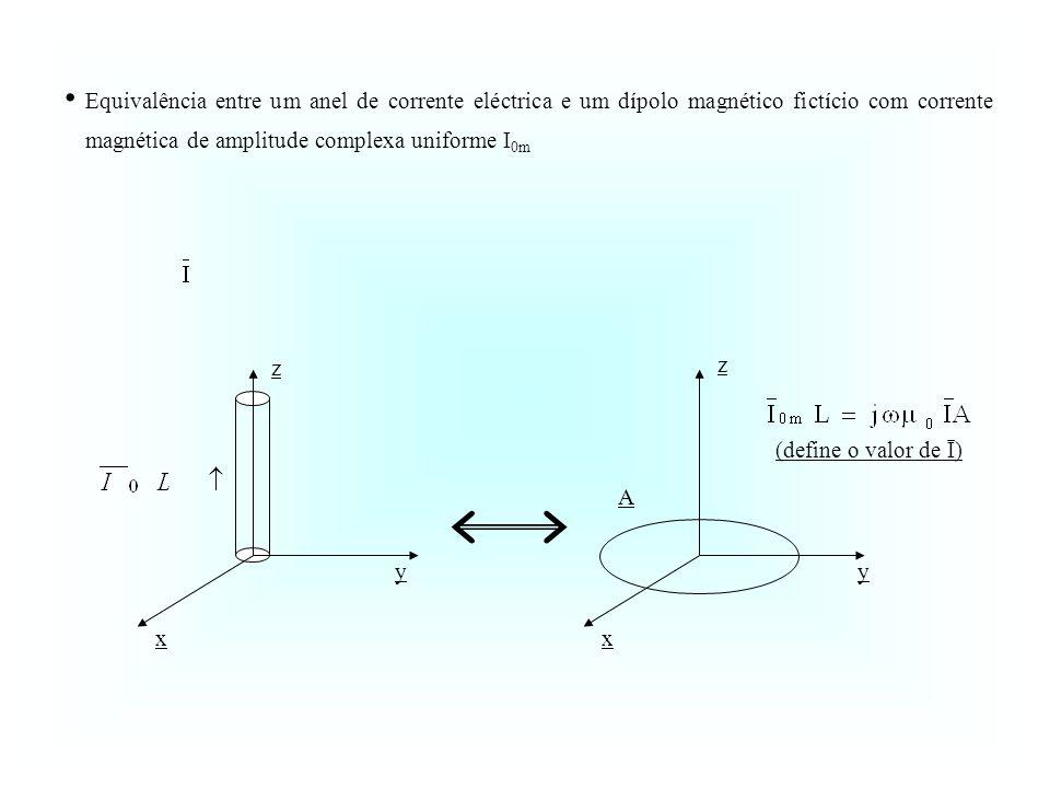 Equivalência entre um anel de corrente eléctrica e um dípolo magnético fictício com corrente magnética de amplitude complexa uniforme I0m