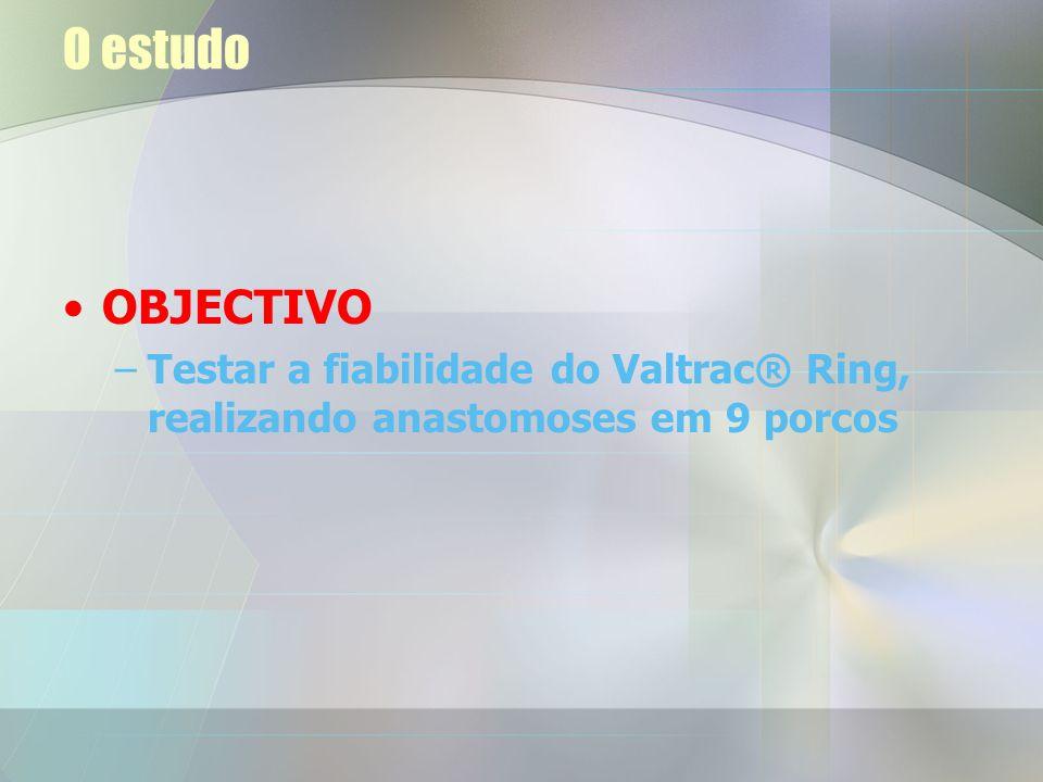 O estudo OBJECTIVO Testar a fiabilidade do Valtrac® Ring, realizando anastomoses em 9 porcos