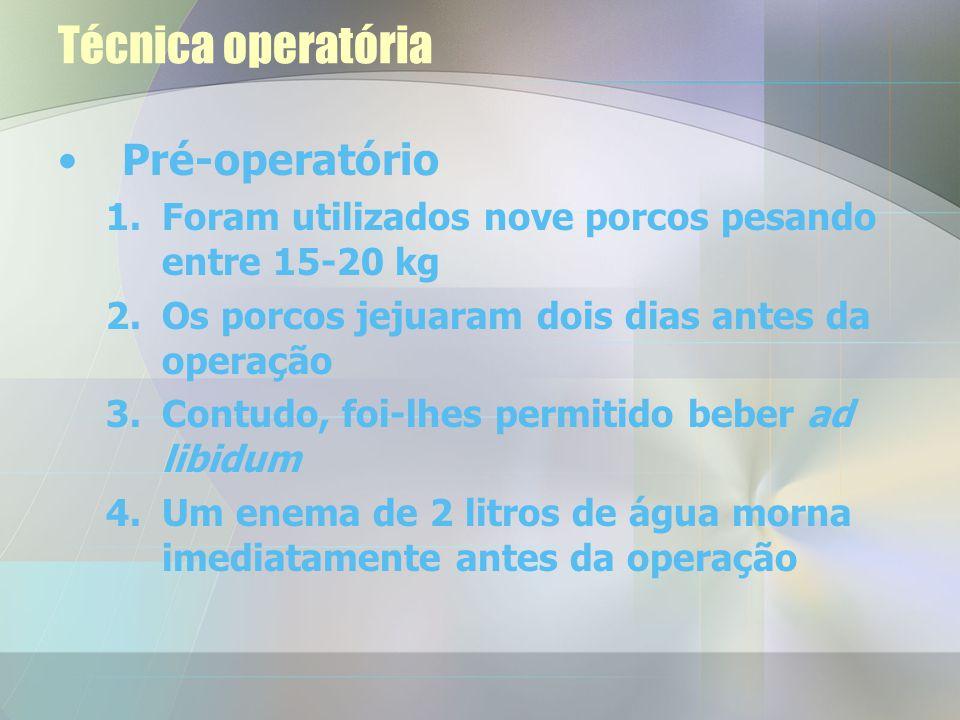 Técnica operatória Pré-operatório