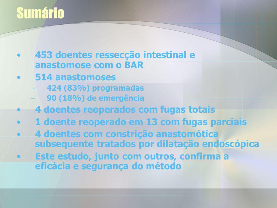 Sumário 453 doentes ressecção intestinal e anastomose com o BAR