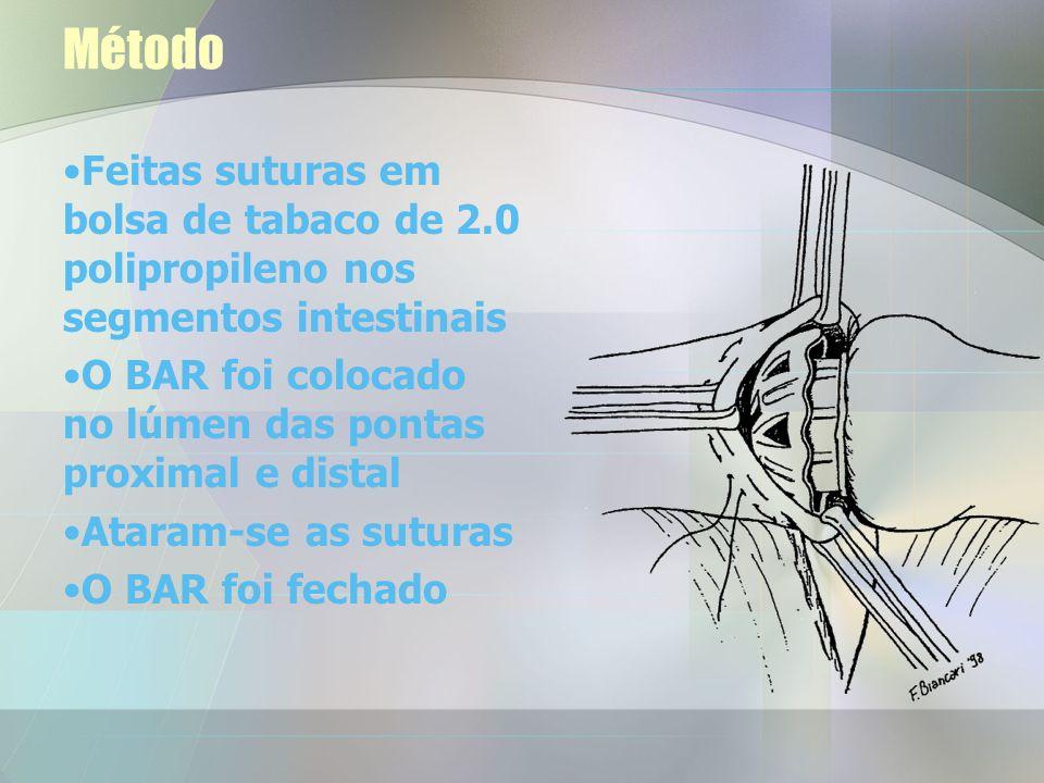 Método Feitas suturas em bolsa de tabaco de 2.0 polipropileno nos segmentos intestinais. O BAR foi colocado no lúmen das pontas proximal e distal.