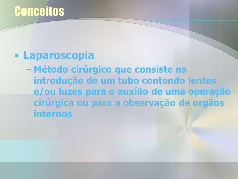 Conceitos Laparoscopia