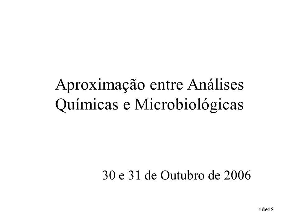 Aproximação entre Análises Químicas e Microbiológicas