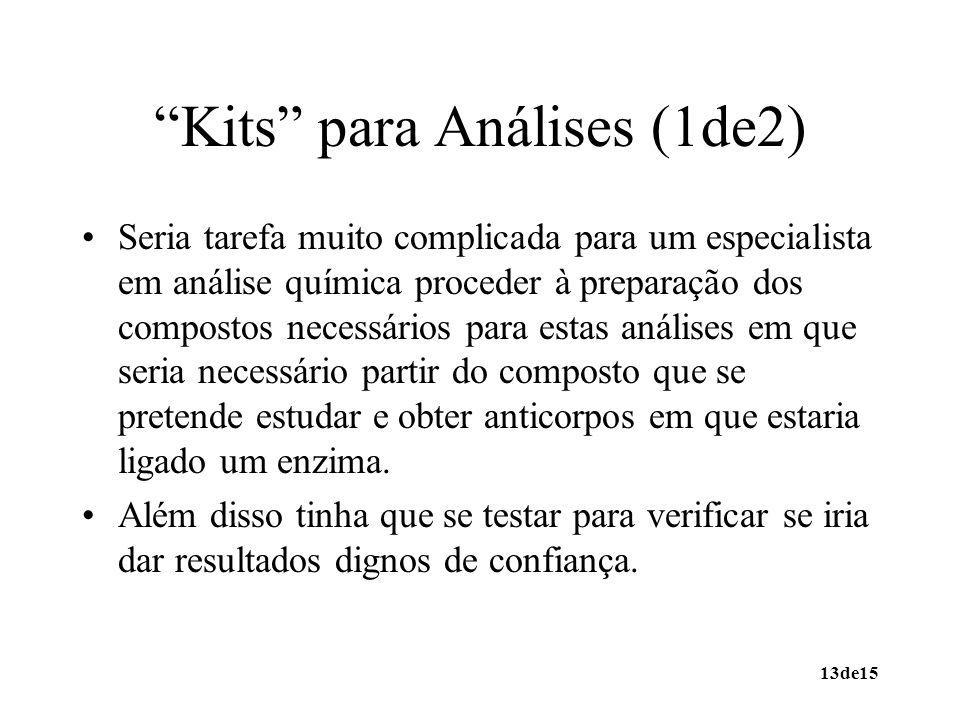 Kits para Análises (1de2)