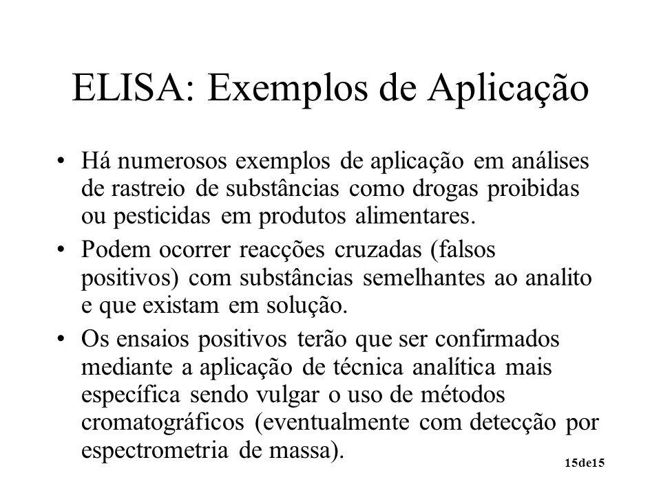 ELISA: Exemplos de Aplicação