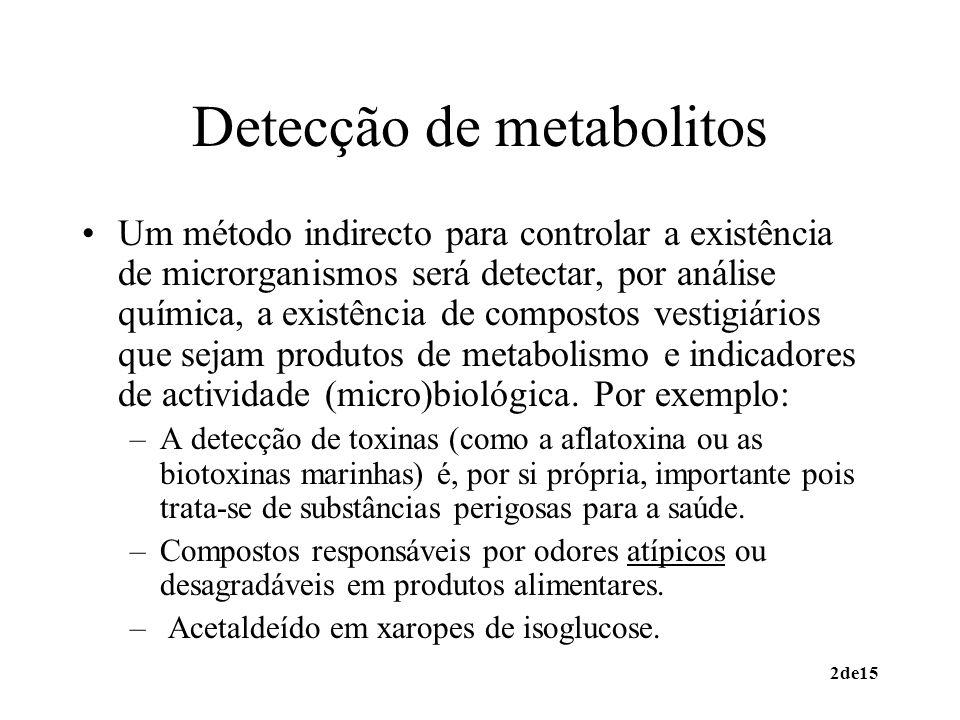 Detecção de metabolitos