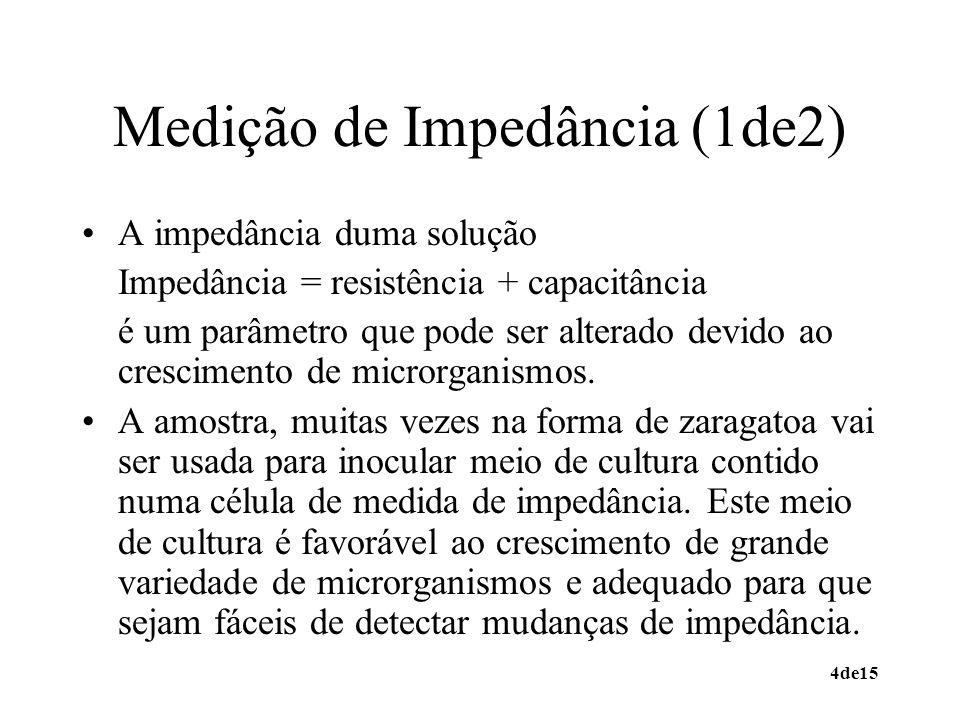 Medição de Impedância (1de2)