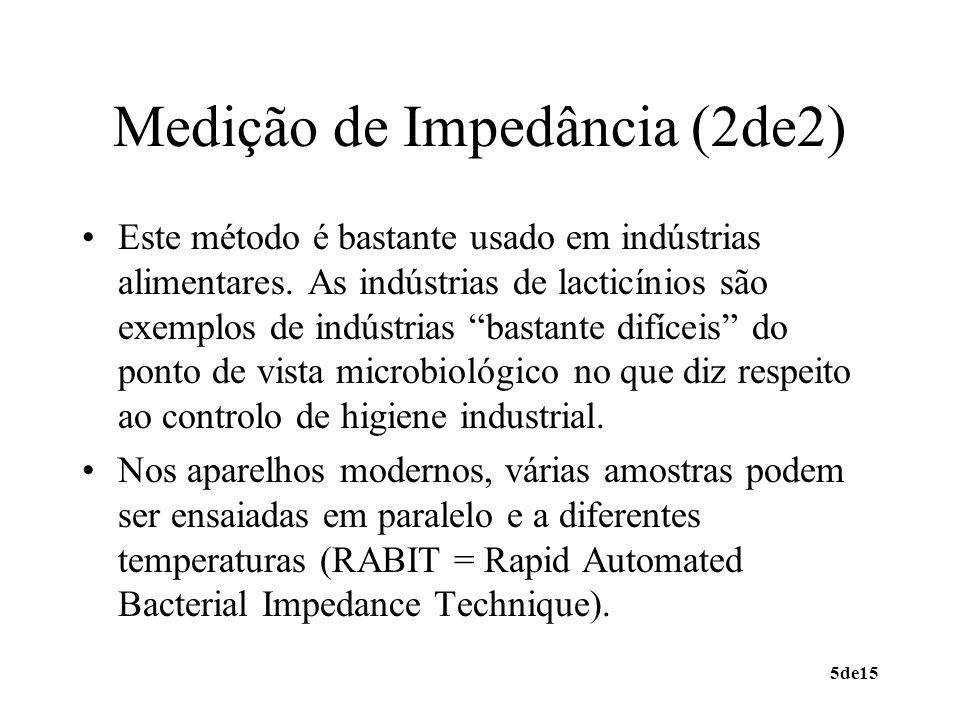 Medição de Impedância (2de2)