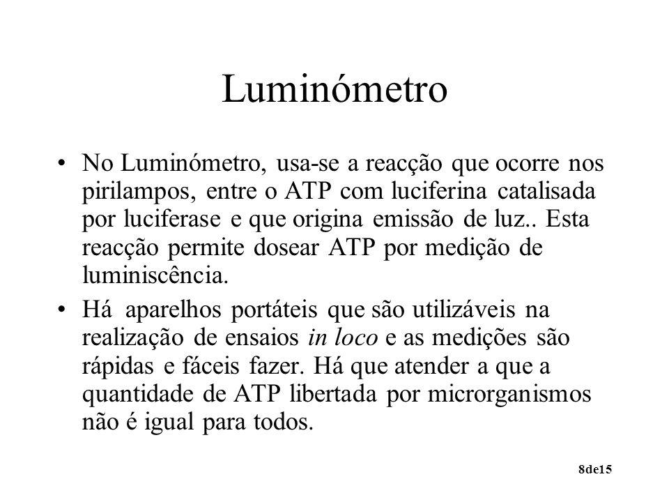 Luminómetro