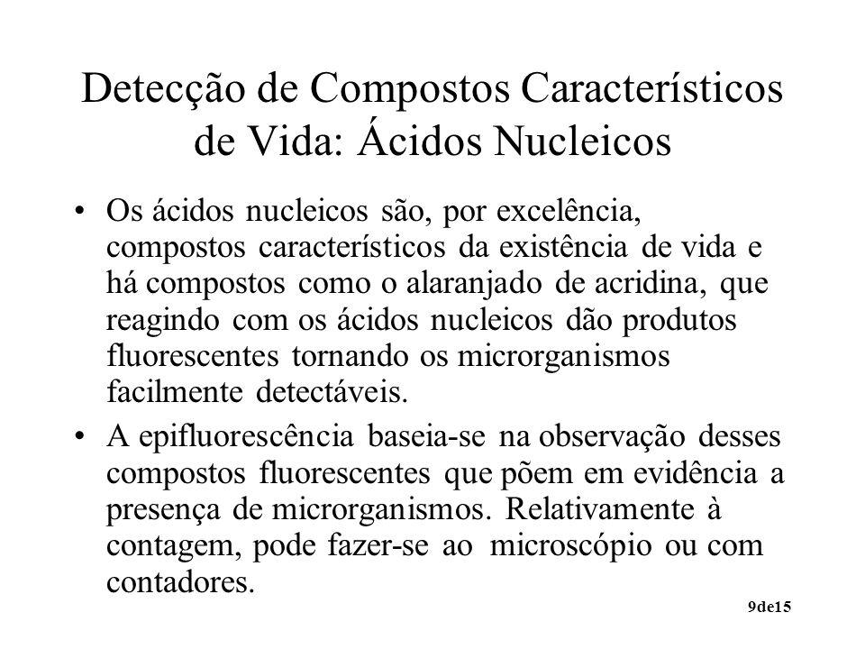 Detecção de Compostos Característicos de Vida: Ácidos Nucleicos