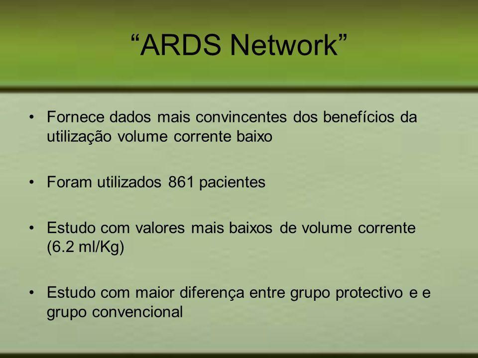 ARDS Network Fornece dados mais convincentes dos benefícios da utilização volume corrente baixo. Foram utilizados 861 pacientes.