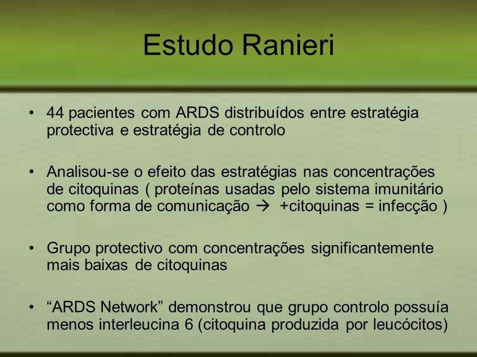 Estudo Ranieri 44 pacientes com ARDS distribuídos entre estratégia protectiva e estratégia de controlo.