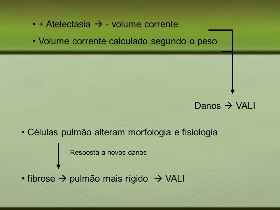 + Atelectasia  - volume corrente