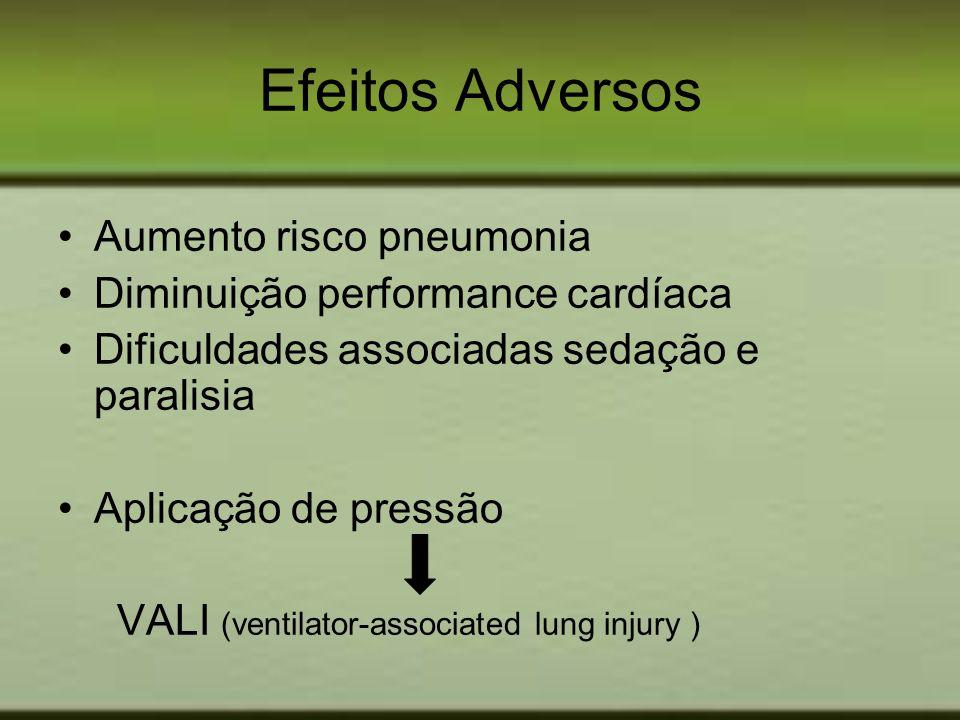 Efeitos Adversos Aumento risco pneumonia