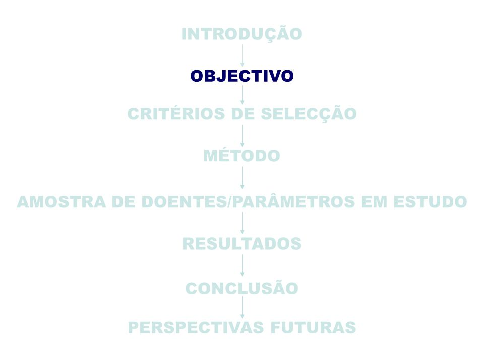 AMOSTRA DE DOENTES/PARÂMETROS EM ESTUDO