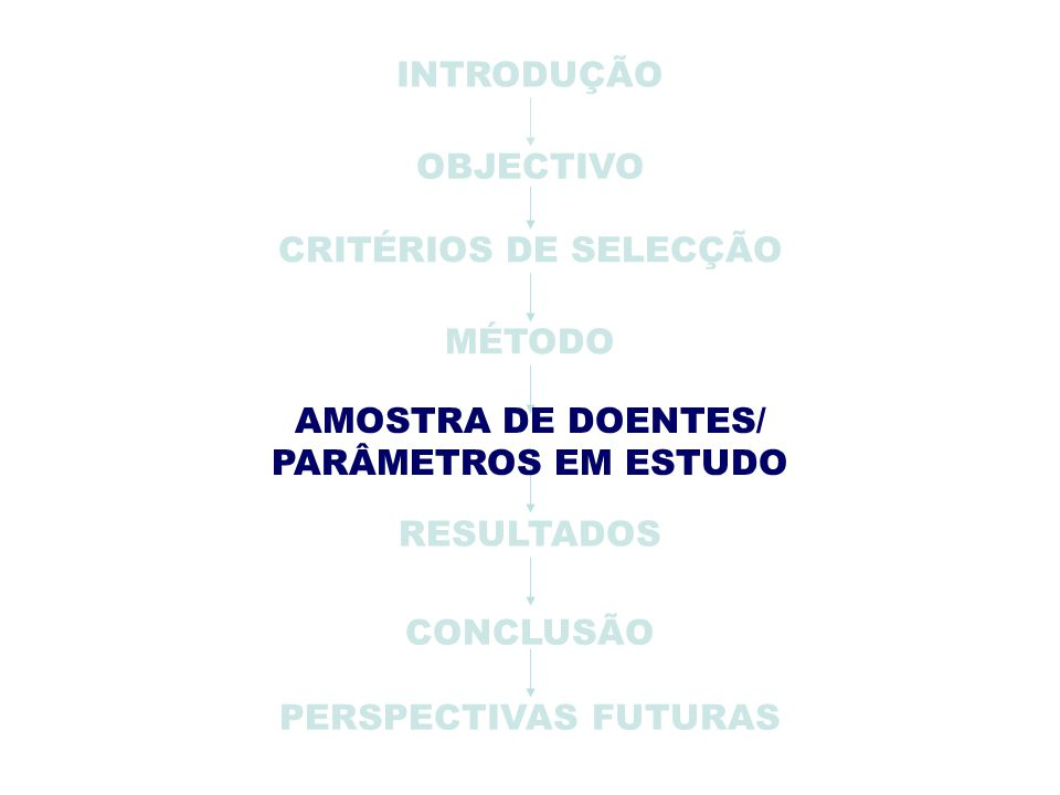 INTRODUÇÃO OBJECTIVO. CRITÉRIOS DE SELECÇÃO. MÉTODO. AMOSTRA DE DOENTES/ PARÂMETROS EM ESTUDO. RESULTADOS.