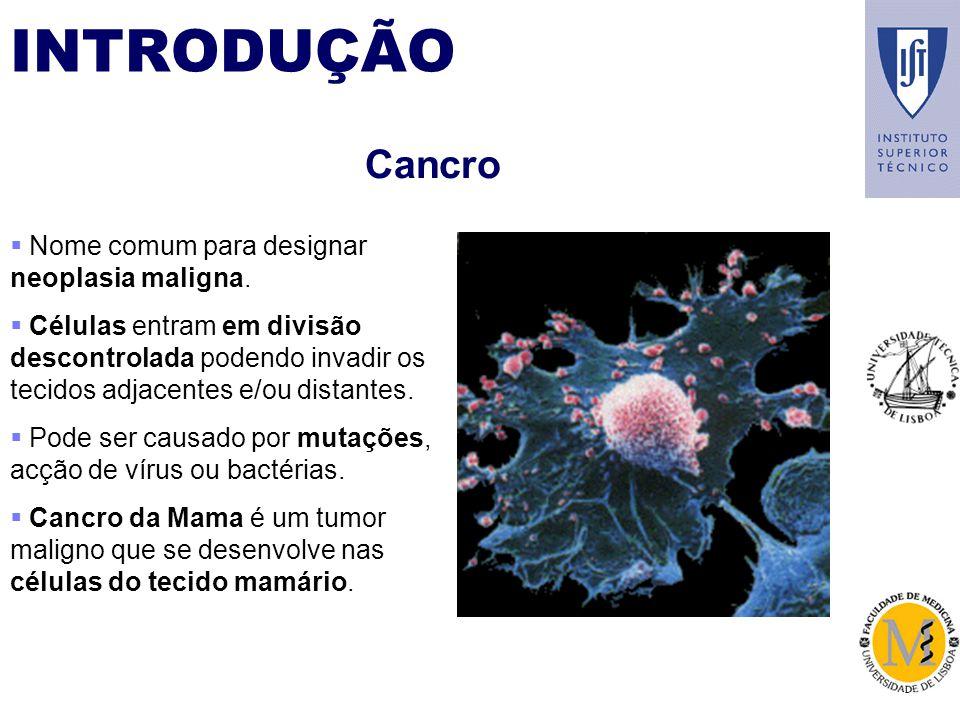INTRODUÇÃO Cancro Nome comum para designar neoplasia maligna.