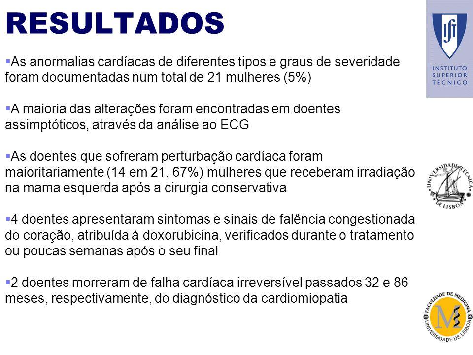 RESULTADOS As anormalias cardíacas de diferentes tipos e graus de severidade foram documentadas num total de 21 mulheres (5%)