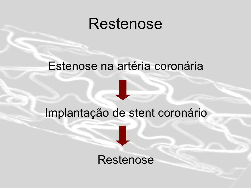 Restenose Estenose na artéria coronária Implantação de stent coronário