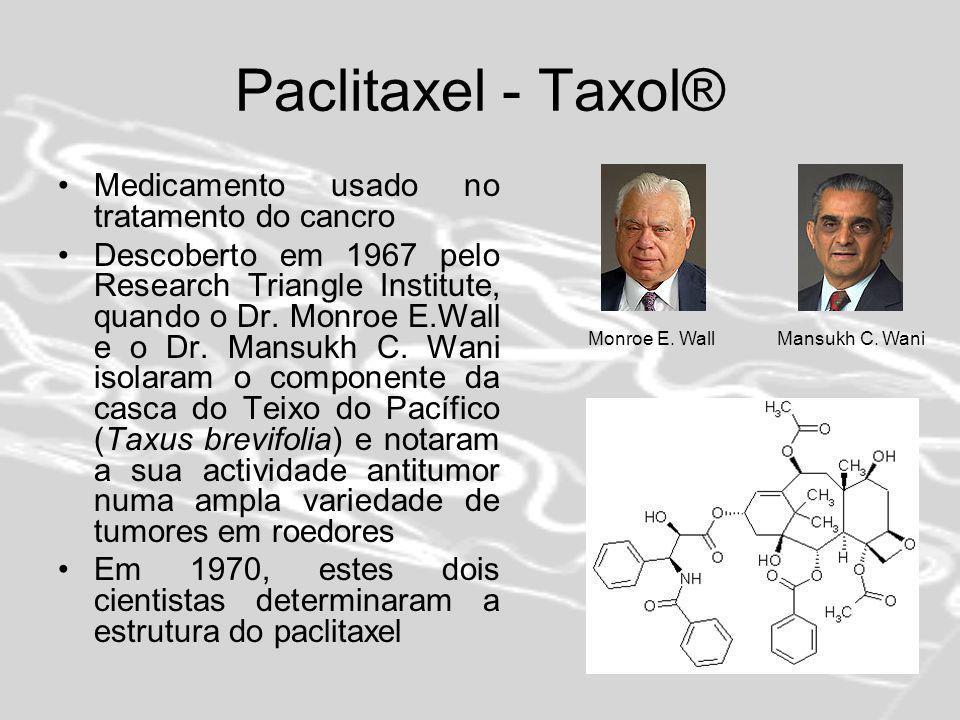 Paclitaxel - Taxol® Medicamento usado no tratamento do cancro