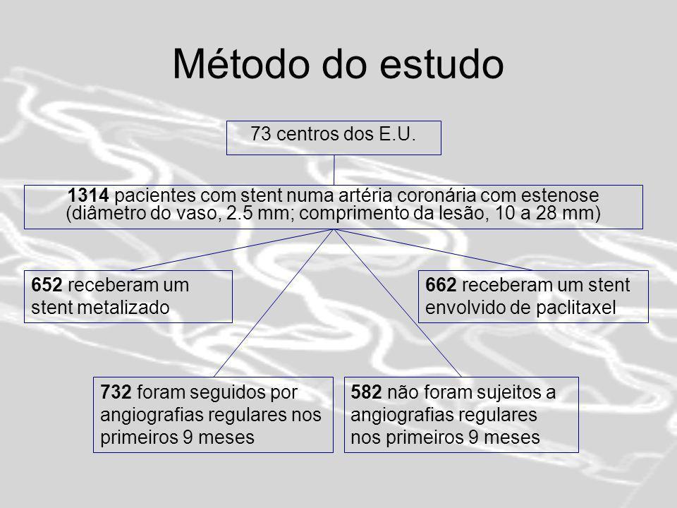 Método do estudo 73 centros dos E.U.