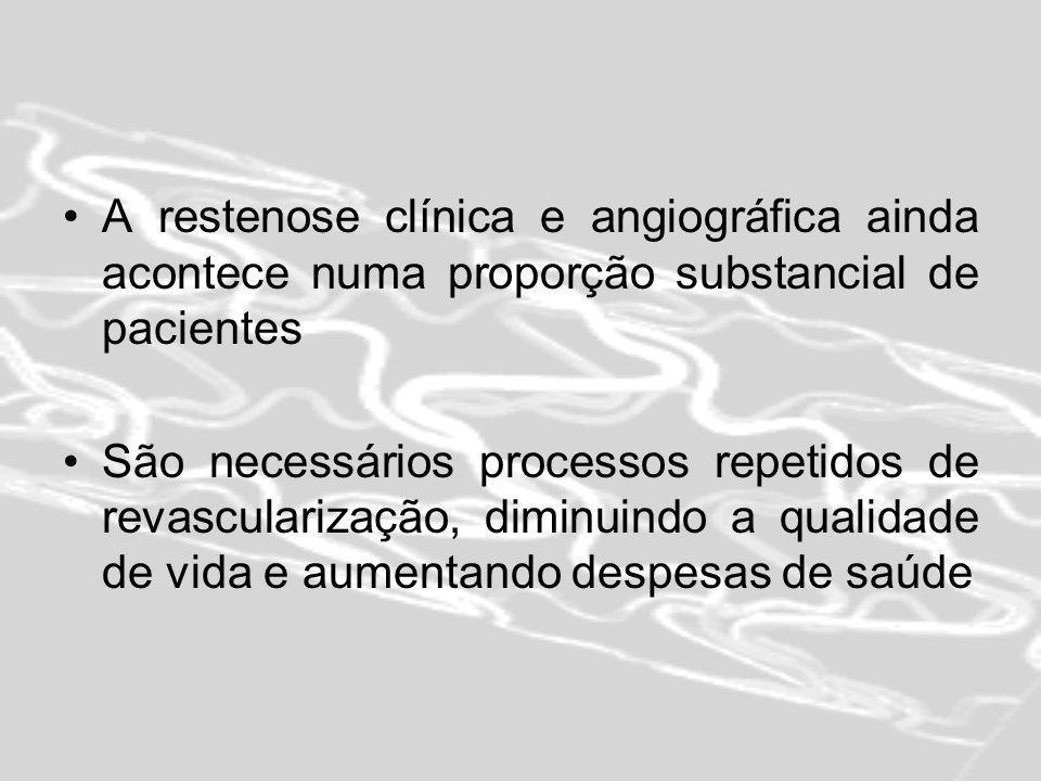 A restenose clínica e angiográfica ainda acontece numa proporção substancial de pacientes