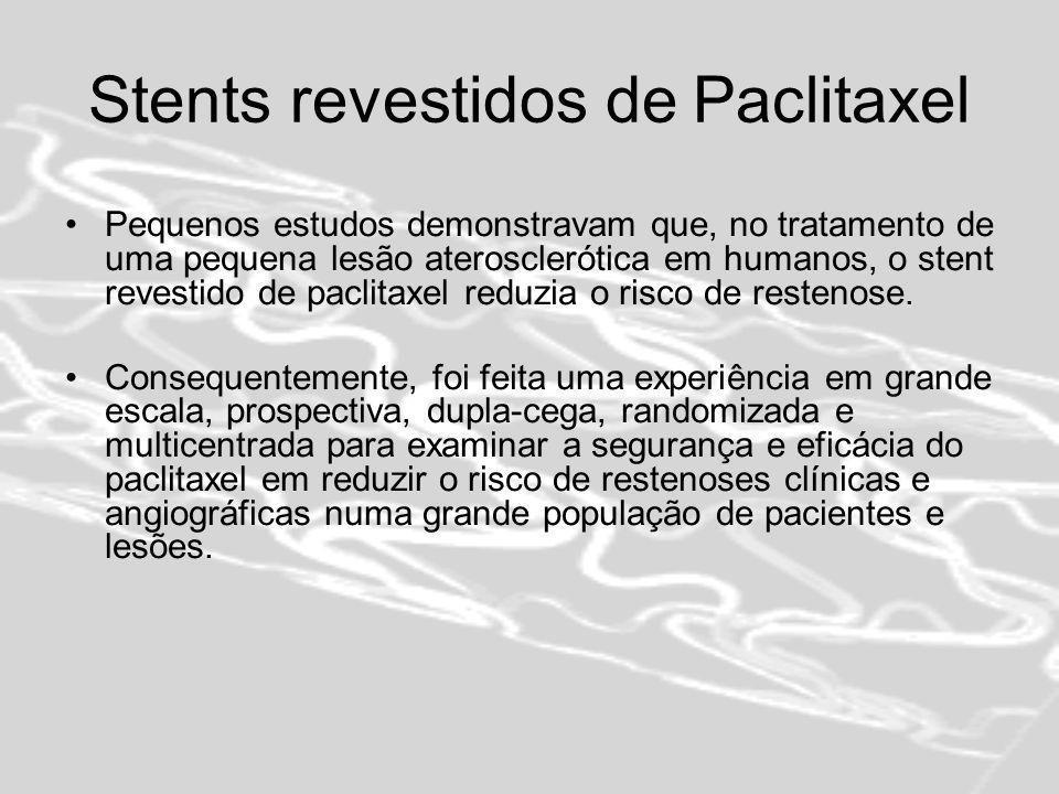 Stents revestidos de Paclitaxel