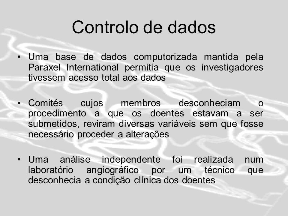 Controlo de dados Uma base de dados computorizada mantida pela Paraxel International permitia que os investigadores tivessem acesso total aos dados.