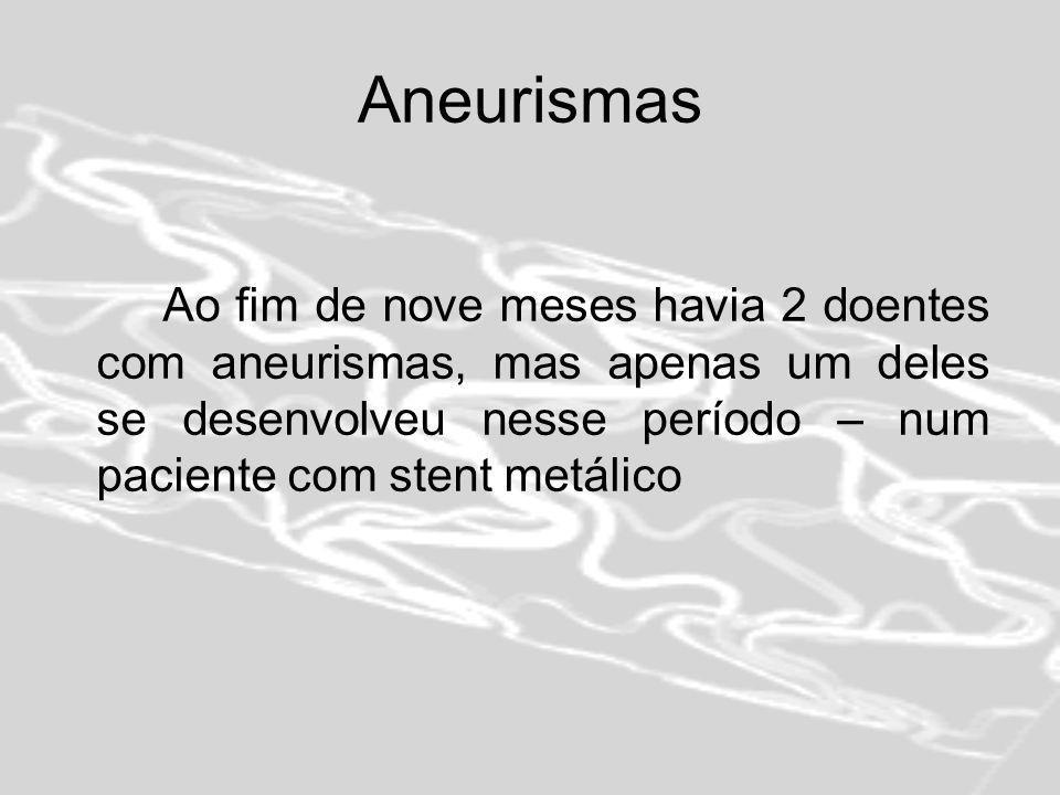 Aneurismas Ao fim de nove meses havia 2 doentes com aneurismas, mas apenas um deles se desenvolveu nesse período – num paciente com stent metálico.