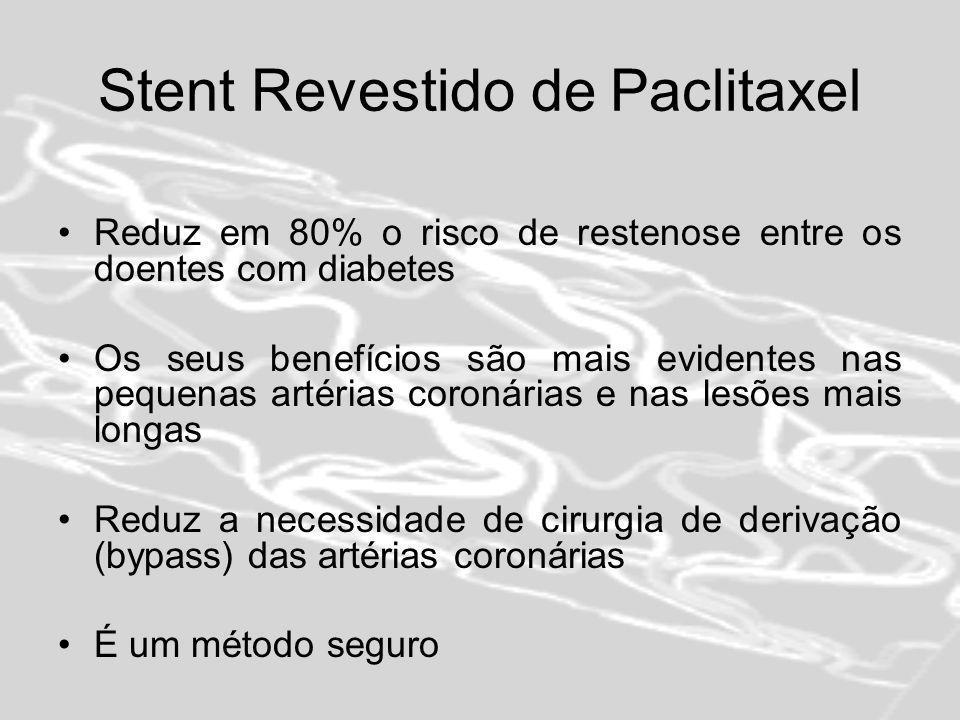 Stent Revestido de Paclitaxel