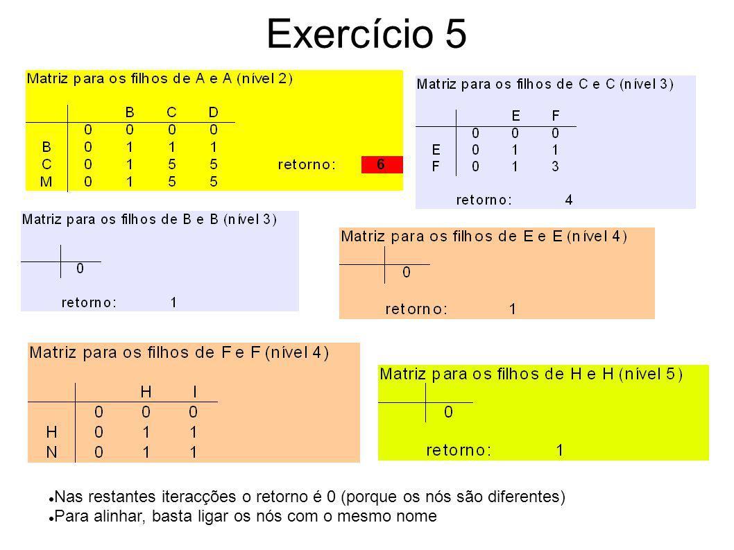 Exercício 5 Nas restantes iteracções o retorno é 0 (porque os nós são diferentes) Para alinhar, basta ligar os nós com o mesmo nome.
