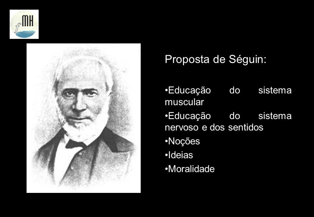 Proposta de Séguin: Educação do sistema muscular