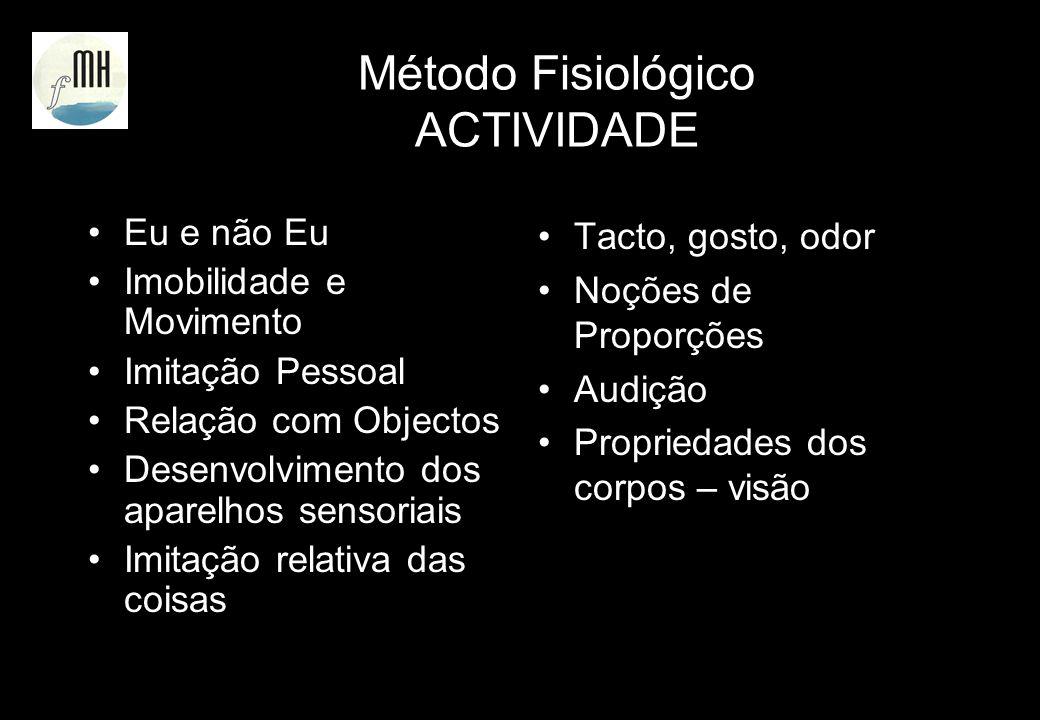 Método Fisiológico ACTIVIDADE