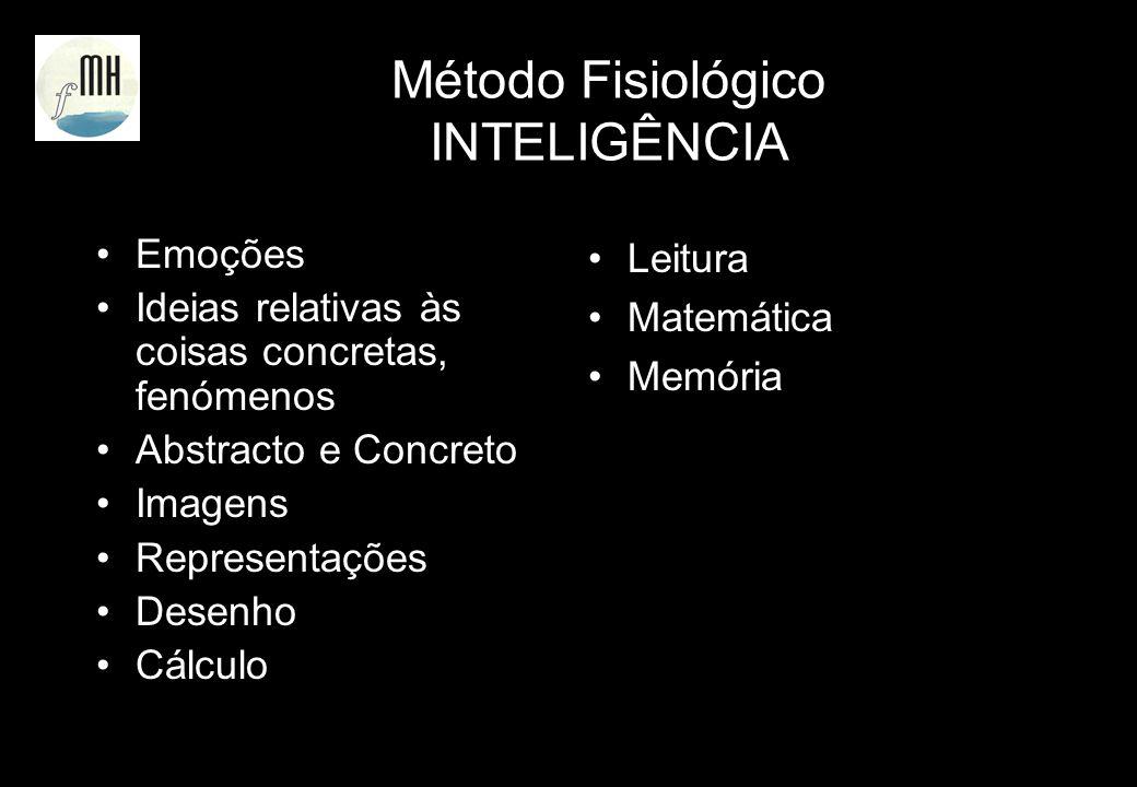 Método Fisiológico INTELIGÊNCIA