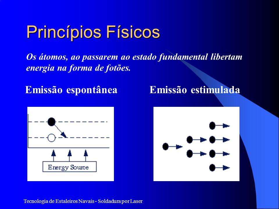 Princípios Físicos Emissão espontânea Emissão estimulada