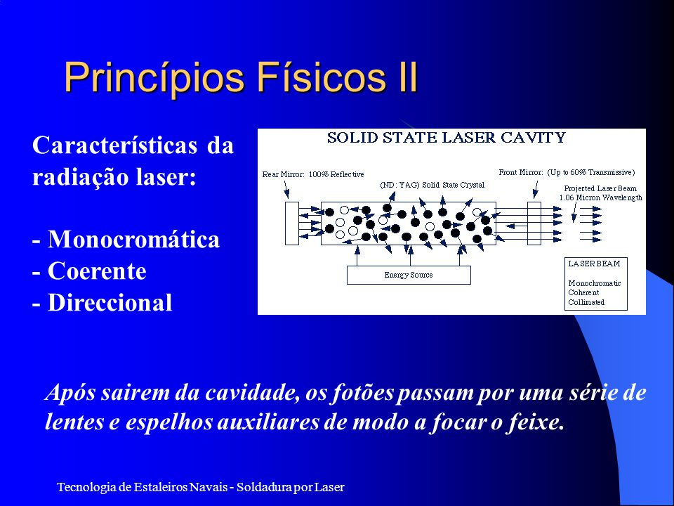 Princípios Físicos II Características da radiação laser: