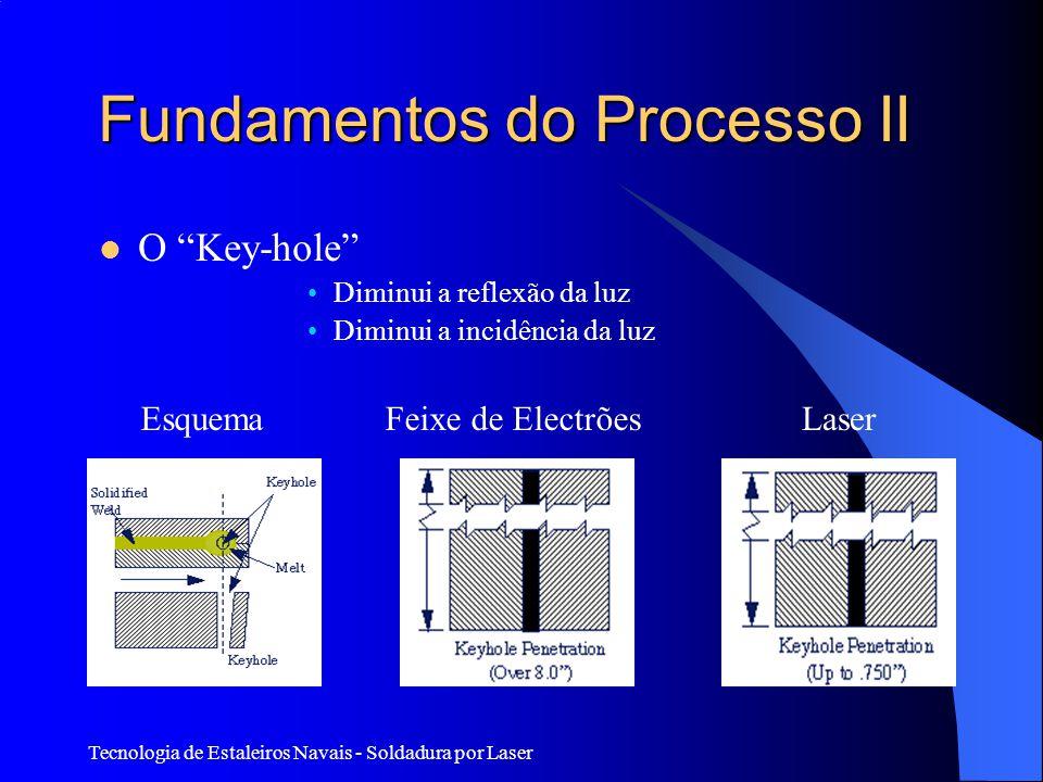 Fundamentos do Processo II