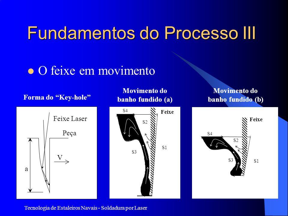 Fundamentos do Processo III