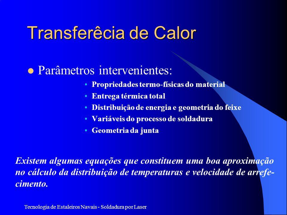 Transferêcia de Calor Parâmetros intervenientes: