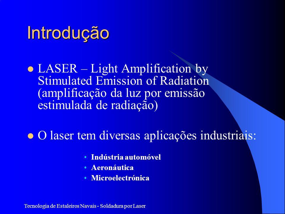 Introdução LASER – Light Amplification by Stimulated Emission of Radiation (amplificação da luz por emissão estimulada de radiação)