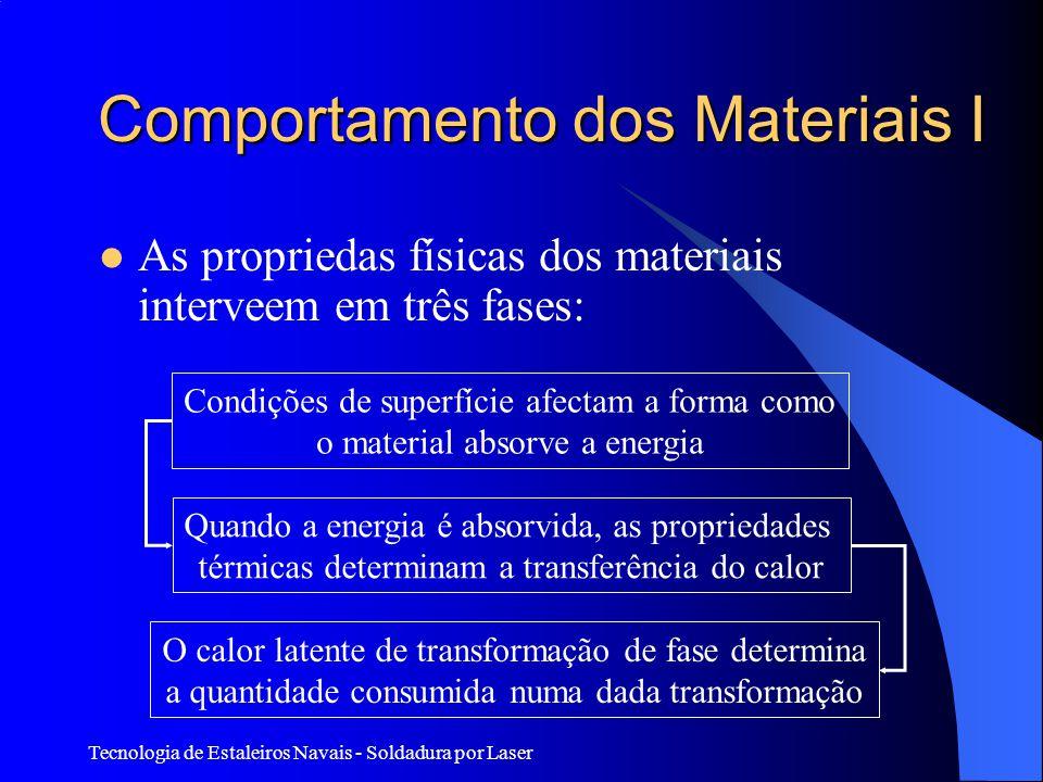 Comportamento dos Materiais I