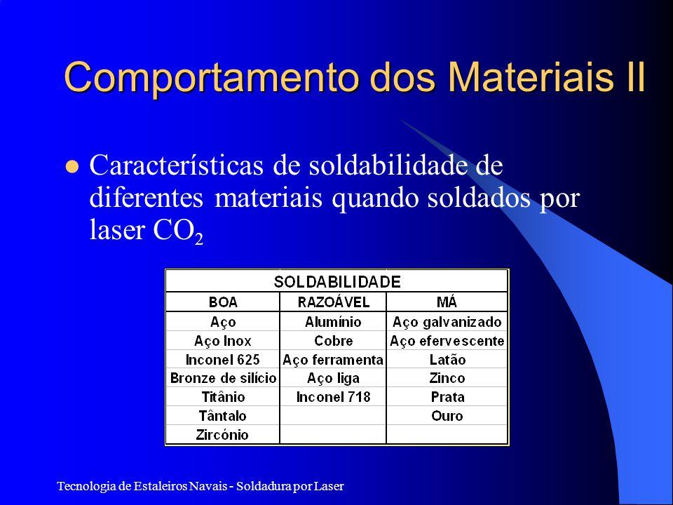 Comportamento dos Materiais II
