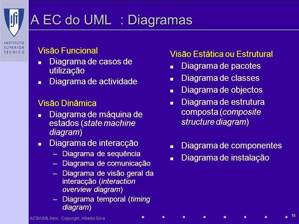 A EC do UML : Diagramas Visão Funcional