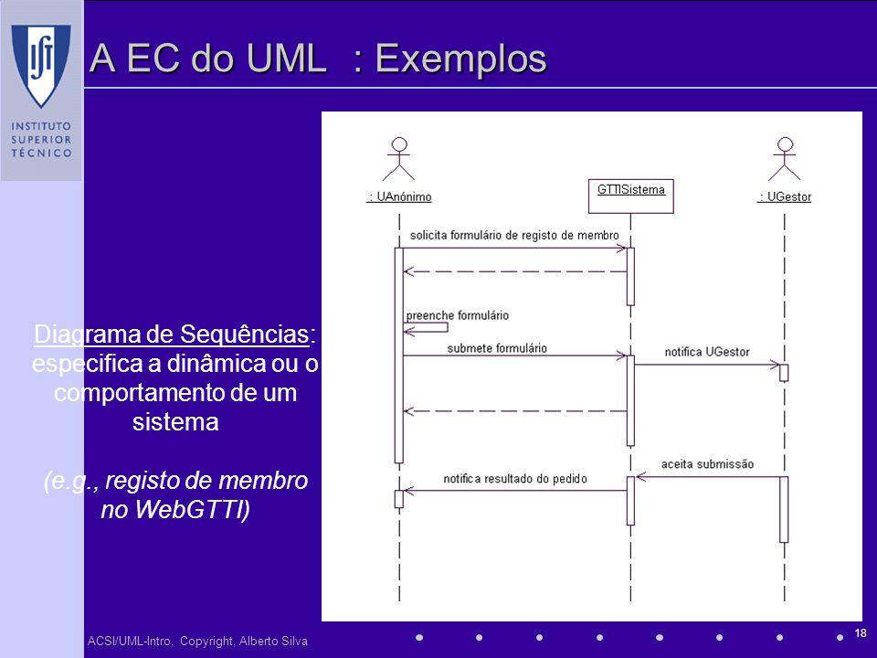 A EC do UML : Exemplos Diagrama de Sequências: especifica a dinâmica ou o comportamento de um sistema.