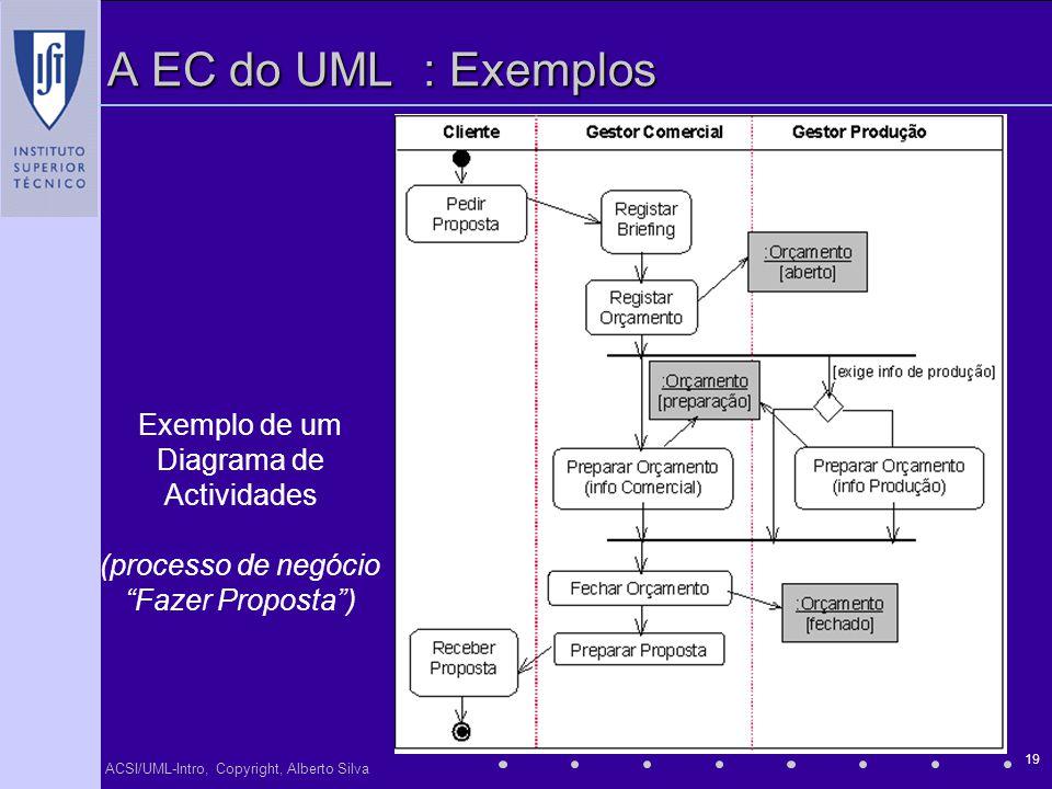 A EC do UML : Exemplos Exemplo de um Diagrama de Actividades