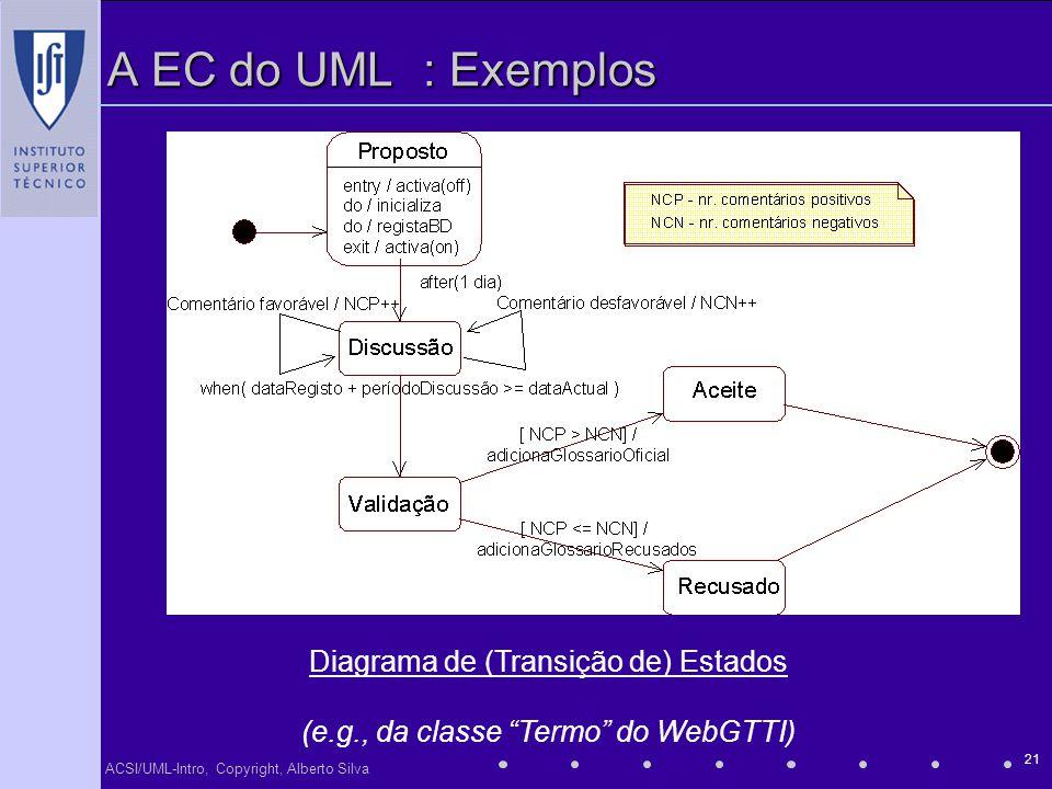 A EC do UML : Exemplos Diagrama de (Transição de) Estados